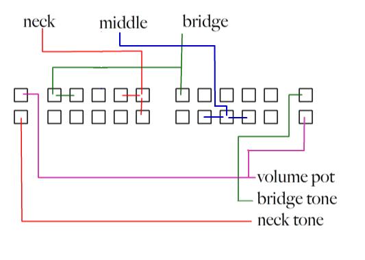 I Think This Should Work: Lincoln Brewster Guitar Wiring Schematics At Eklablog.co