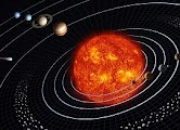 El Sistema Solar, Harman Smith and Laura Generosa, NASA (Public Domain)