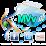 MVv Music.com's profile photo