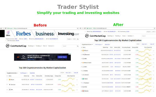 Trader Stylist