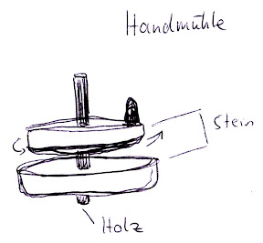 Handmühle.jpg