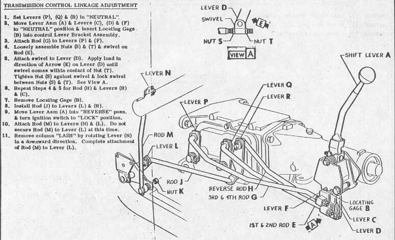 1940 Chevy Rebuild and Restoration: Transmission Linkage