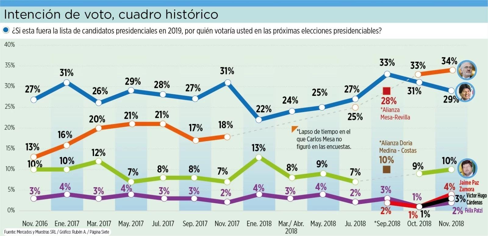 [internet-lento-bolivia-informa-2018-reyqui%5B5%5D]