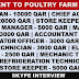 Poultry Farm Jobs in Qatar | Large Vacancy | Skype Interview