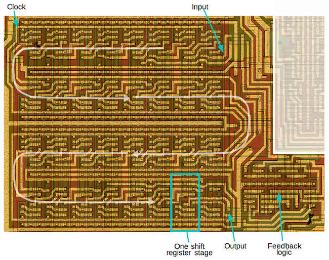 Die photo of the shift register white noise generator in the 76477 sound effects chip.