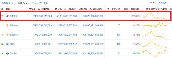 BitMEX 取引量.png
