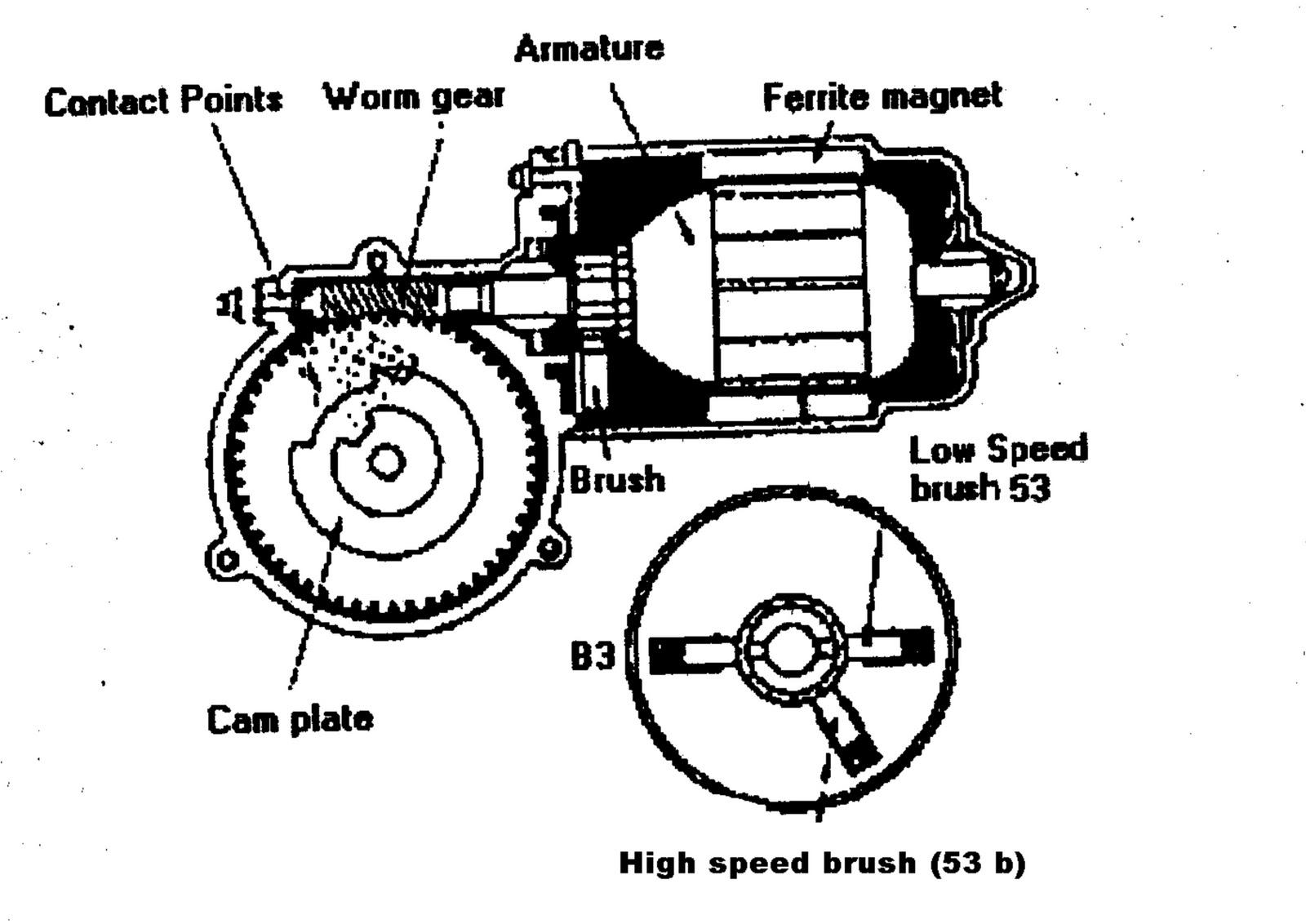 Awant Blog S Motor Wiper