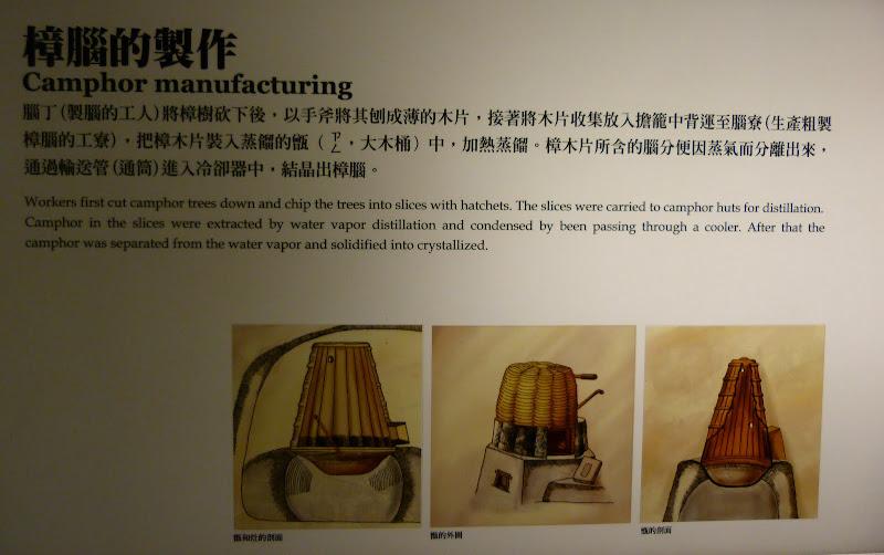 Yilan County.Taucheng , Musée Lanyang - P1230190.JPG
