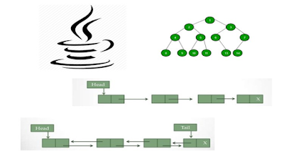 best course to learn Java Collections