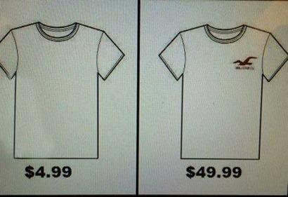 unbranded vs branded