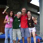 Monte penice 8/8/2010