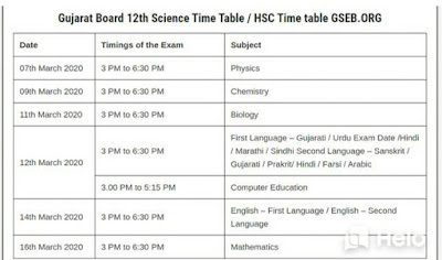 GSEB STD 10 AND 12 TABLE TABLE DECLARE 2019-2020