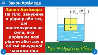 Закон Архімеда. Виштовхувальна сила в рідинах і газах