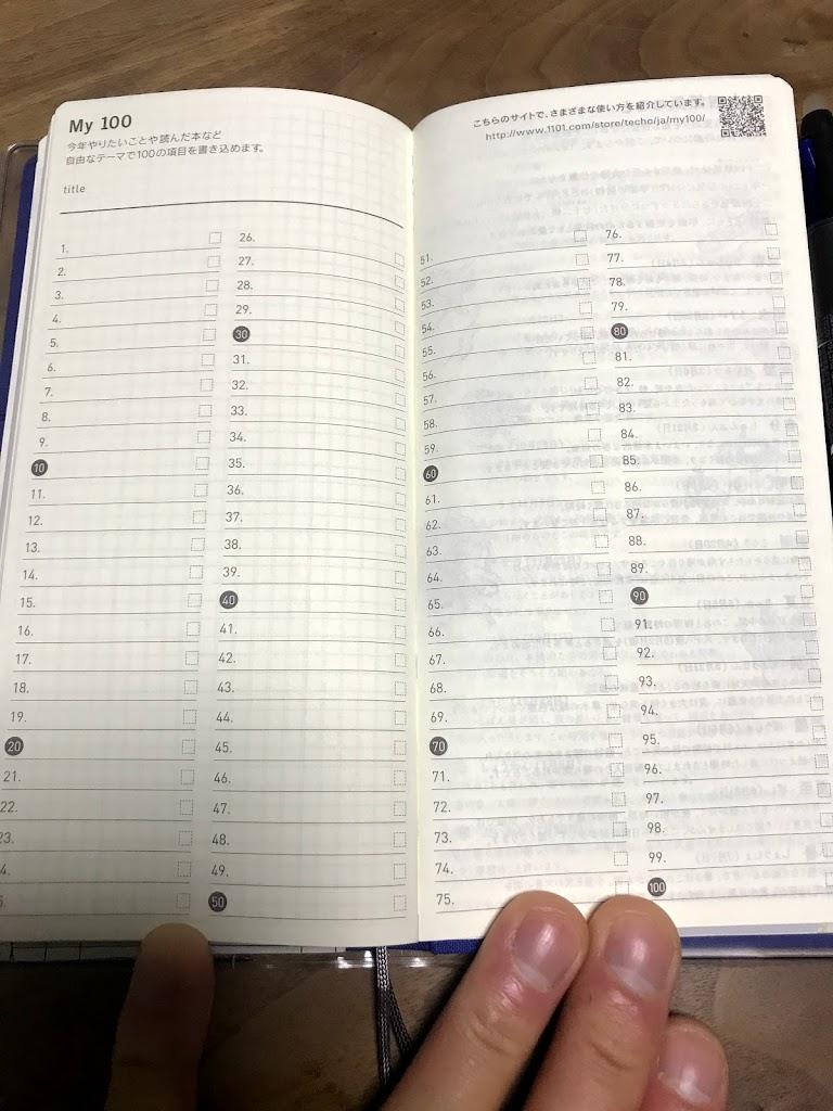 先生は手帳をどう使う?「ほぼ日weeks MEGA」使い方編 | SENSEI×DESIGN ...