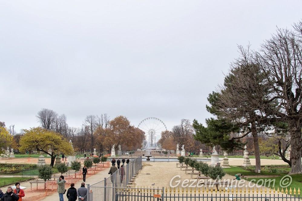 Tuileries parkı, Paris