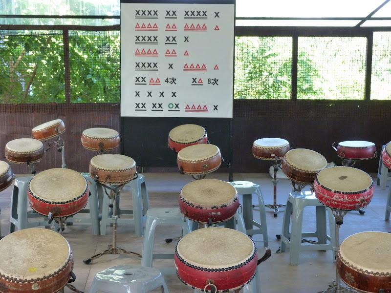Tainan ,Groupe Ten drum . J 6 - P1210307.JPG