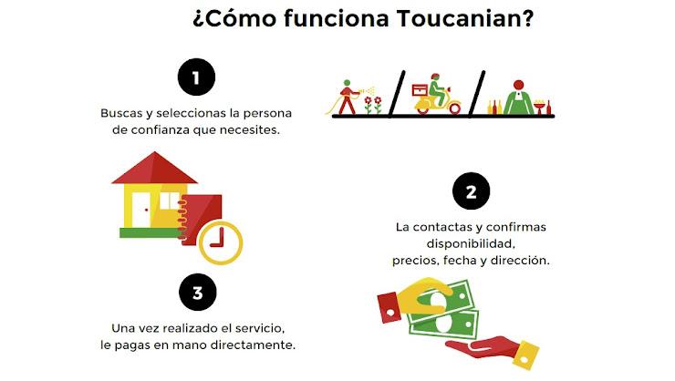 Entrevista a Sara Lázaro, fundadora de toucanian.com