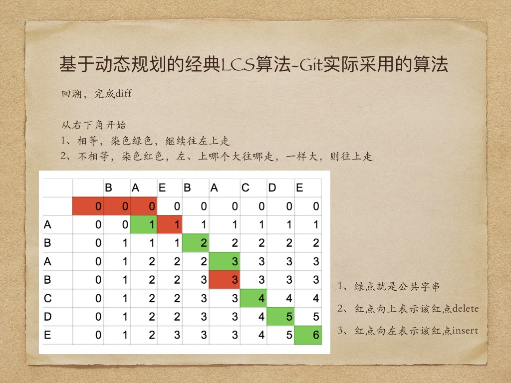 ListDiff 学习与分析.017