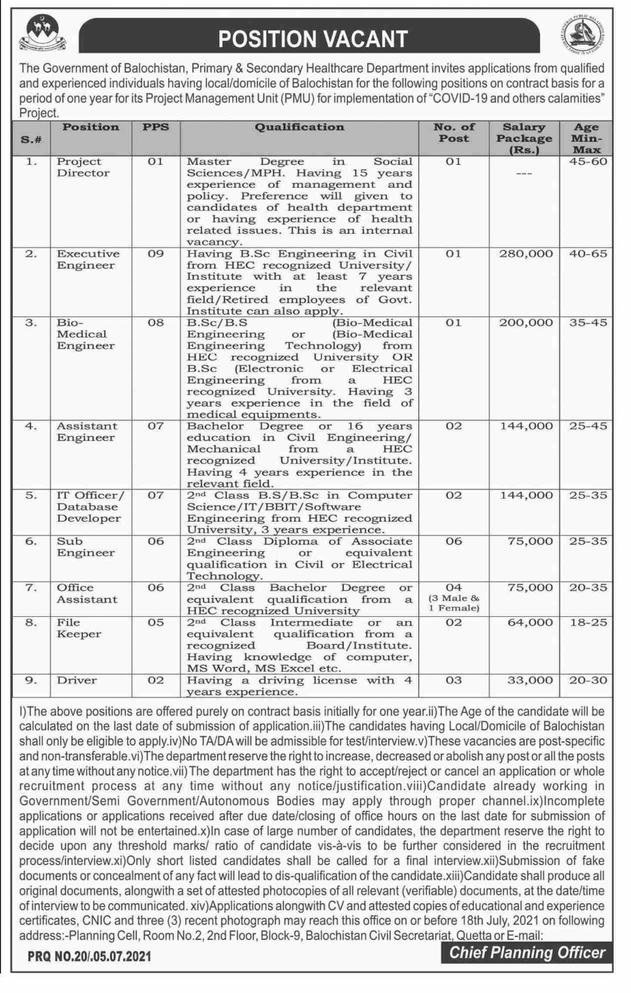 Balochistan Primary & Secondary Healthcare Department Jobs 2021