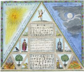 From Hermogenes Des Aufrichtigen Hermogenes Apocalypsis 1739, Alchemical And Hermetic Emblems 2