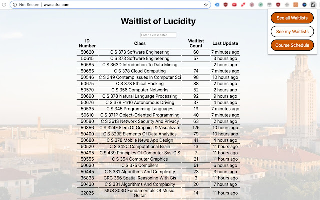 Waitlist of Lucidity