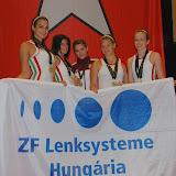 2013. 07. 27.Európa bajnokság 2. nap EC_csapat