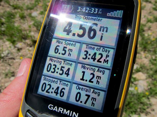 GPS hike stats