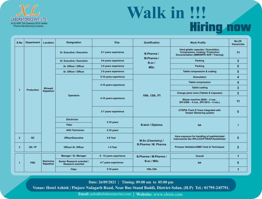 Walk-in For Production, QA, QC, Formulation development At XL Laboratories