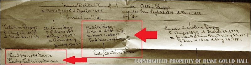 BOGGS area from Florence Milnes handwritten tree_annotated