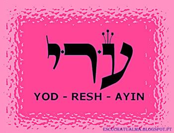 YOD RESH AYIN
