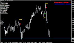 2011-08-03_1543_001  EUR/USD M5