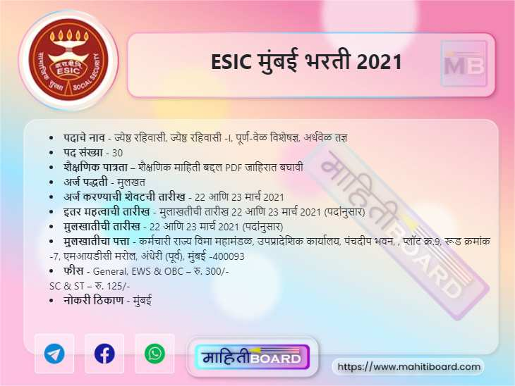 ESIC Mumbai Recruitment 2021