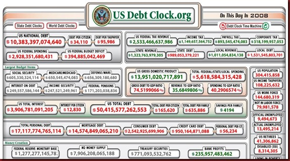 Debt Clock July 12 2008