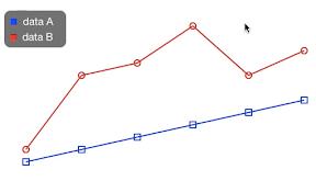 iPhoneアプリ 折れ線グラフ