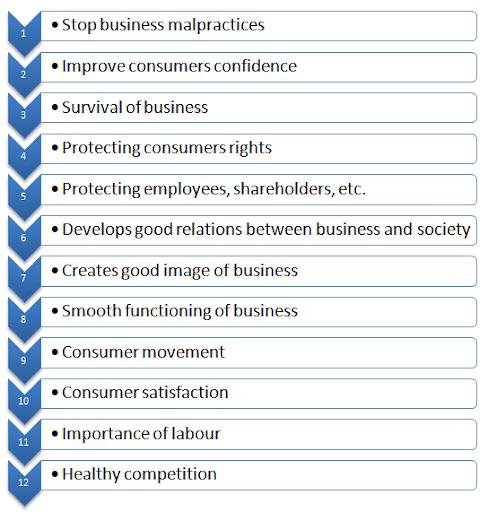 importance of ethics pdf