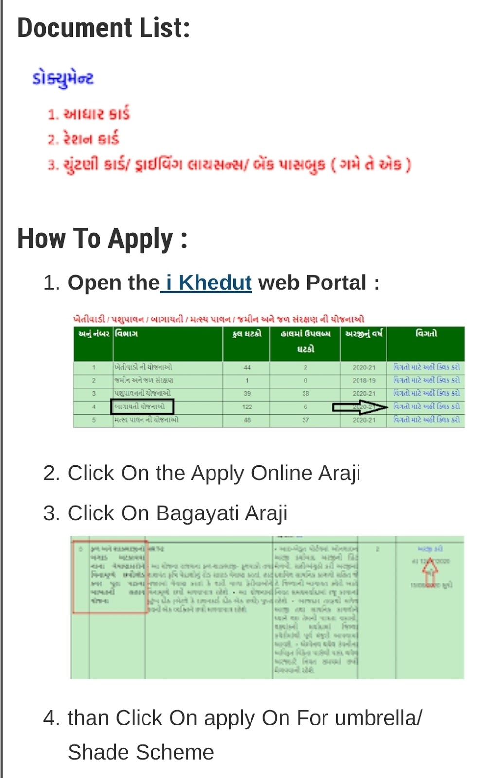 Umbrella/ Shade Scheme For Fruits And Vegetable Vendor In Gujarat