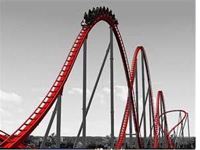 Roller Coaster-Parabolas