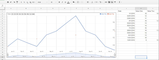 Sheets Timeline Chart Lines Google Product Forums
