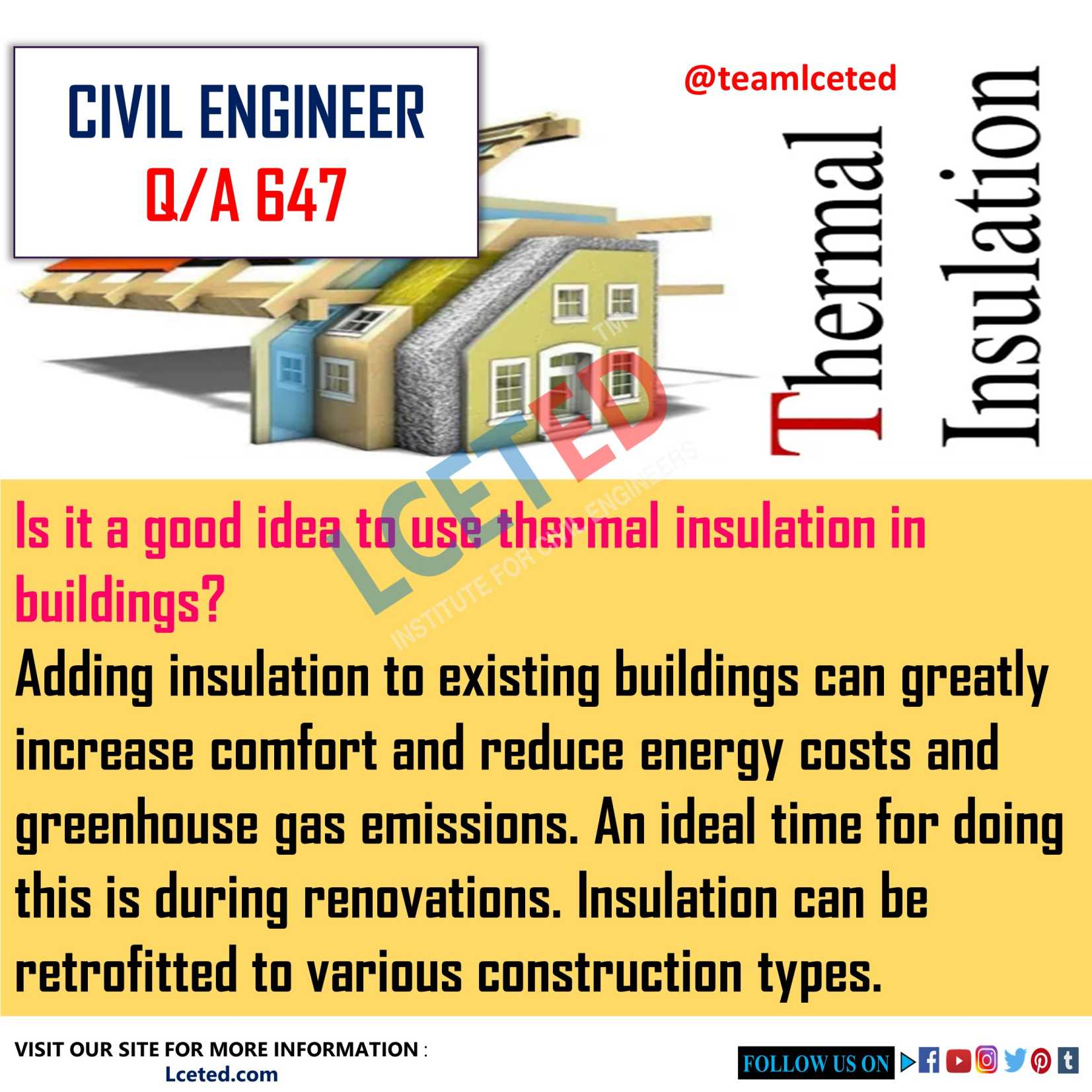 THERMAL INSULATION OF BUILDINGS