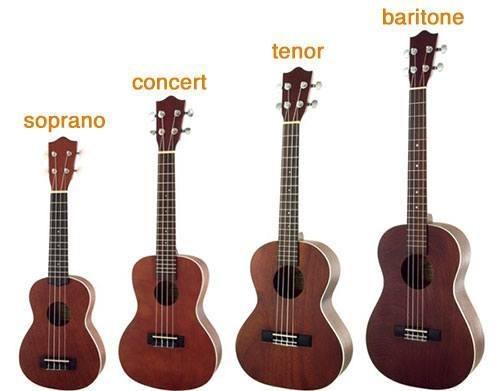 velikosti ukulele