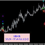 EUR/USD M15 12月勝率89.47%リアルタイムで確認した直近シグナル12.21まで