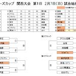 8th-kansai-sokuhou7.png