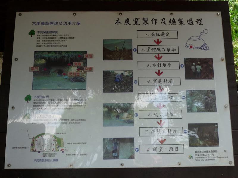 TAIWAN Taipei.MAOKONG GONDOLA - P1280170.JPG