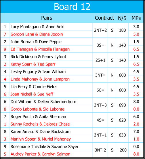 Recap Boards 25 May 2017-12