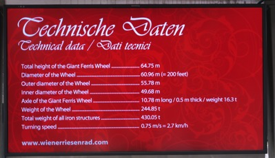 Wheel Technical Data