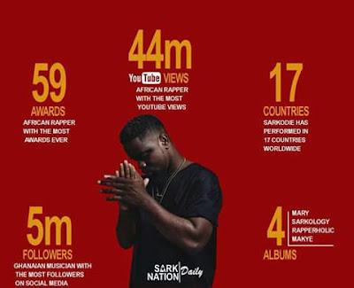 Sarkodie has finally Released the Date, Cover Art And TrackList for The Highest Album