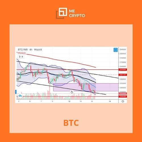 btc-analysis