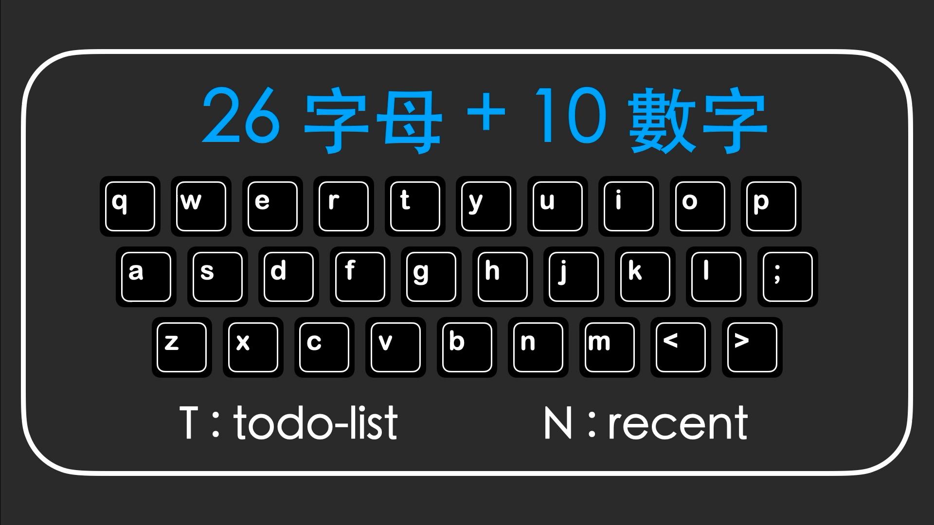 004-3.mark-keyboard