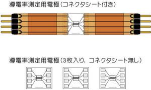 導電率測定用電極 コネクタ付きとコネクタ無しの違い