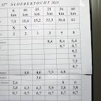 Zwalm 13-06-'15